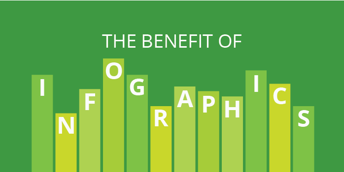 The Benefits of Infographics for Digital Marketing