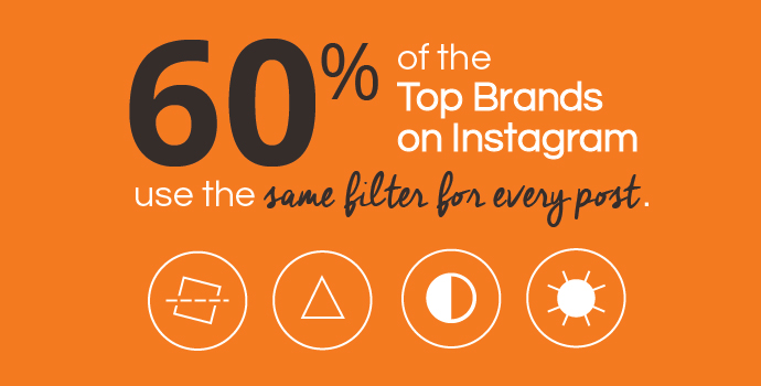 4 Tips For Creating A Killer Brand Instagram Page