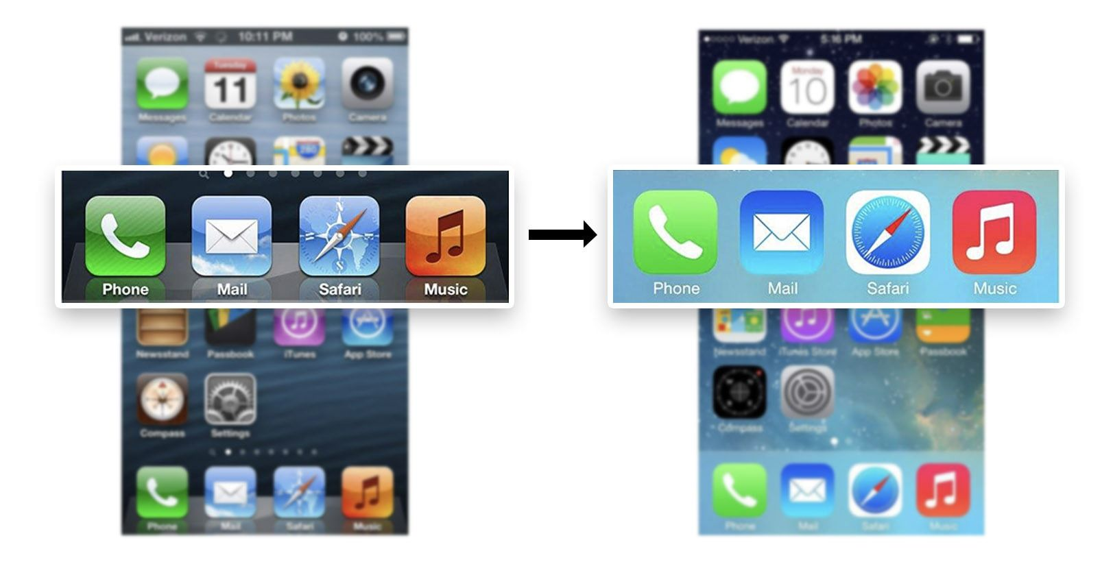 iPhone ios 6 verses ios 7 change to flat UI